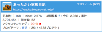 2位、99位、ブログ順位.png